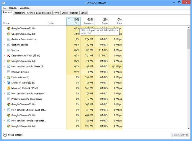 Velocizzare Windows 8 per ottimizzare e migliorare le prestazioni