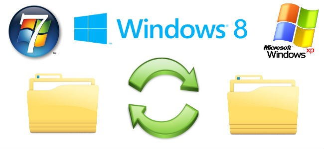 Come sincronizzare cartelle Windows 8