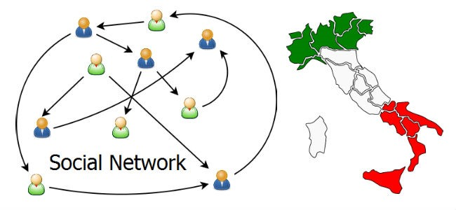 Nuovo Social Network Italiano. Nuove funzioni e servizi made in Italy.